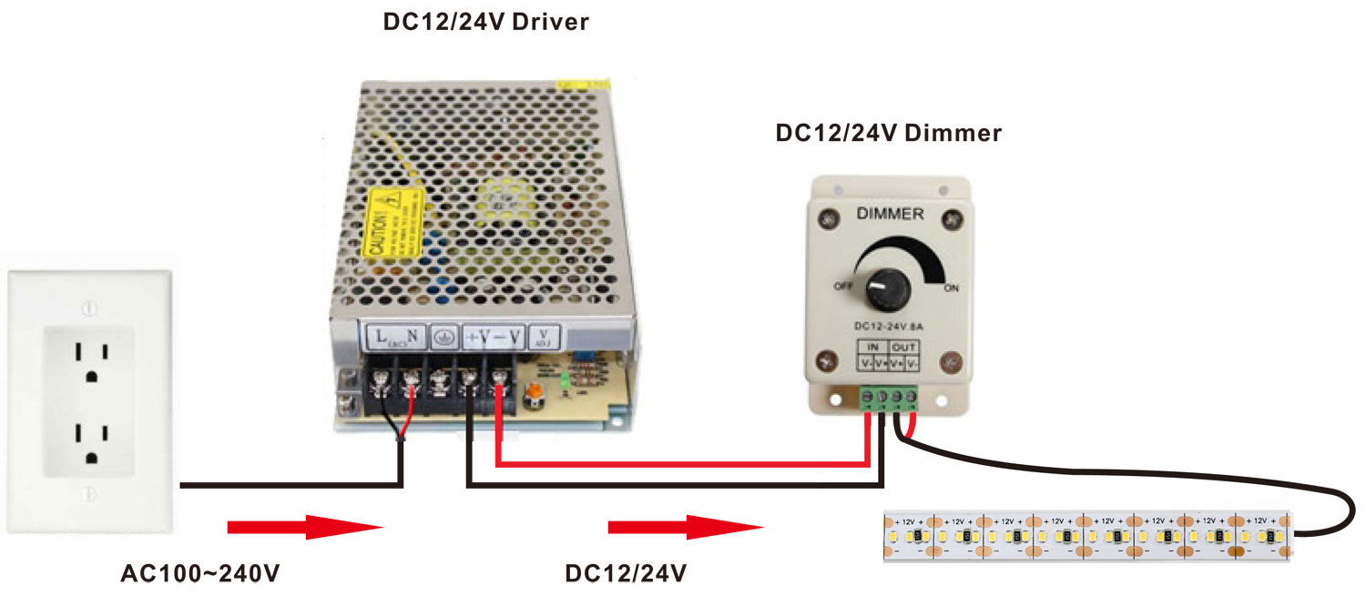 2216 led strip lights dimming wiring diagram show