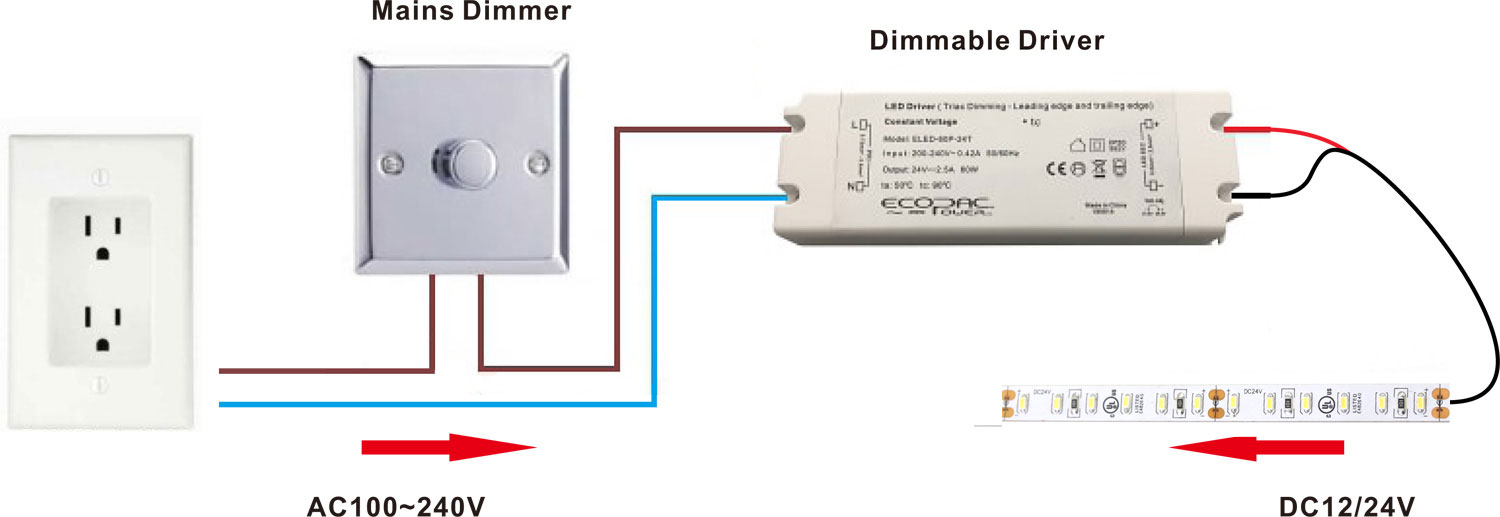 3014 led strip lights dimming wiring diagram show