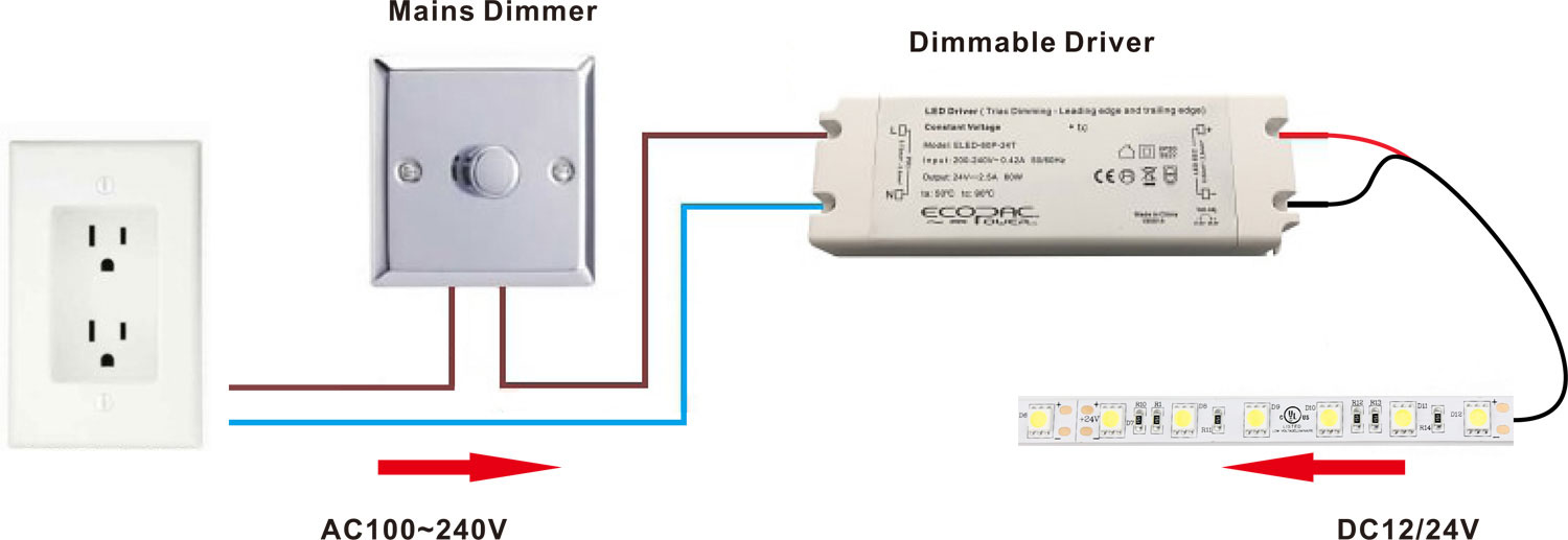 5050 led strip lights dimming wiring diagram show
