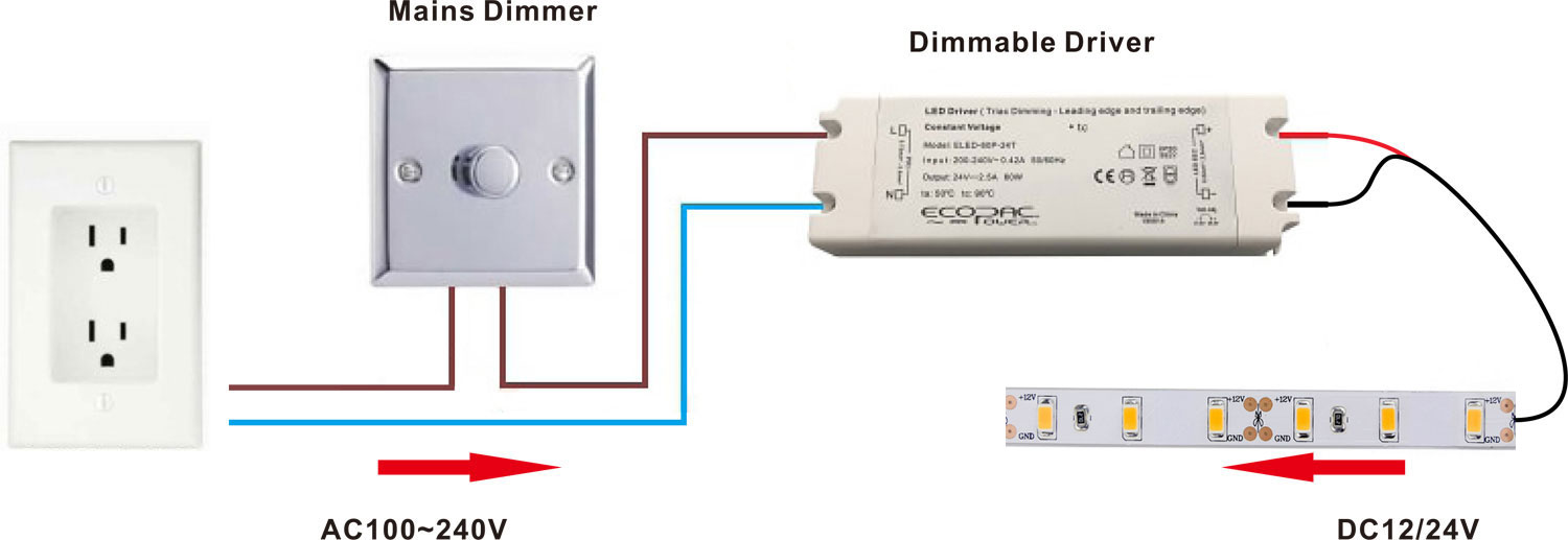 SAMSUNG 5630 led strip lights dimming wiring diagram show