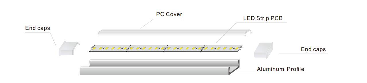 led-strip-lights-aluminum-profile