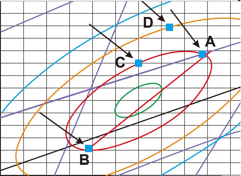 a-b-c-d-dot-sdcm