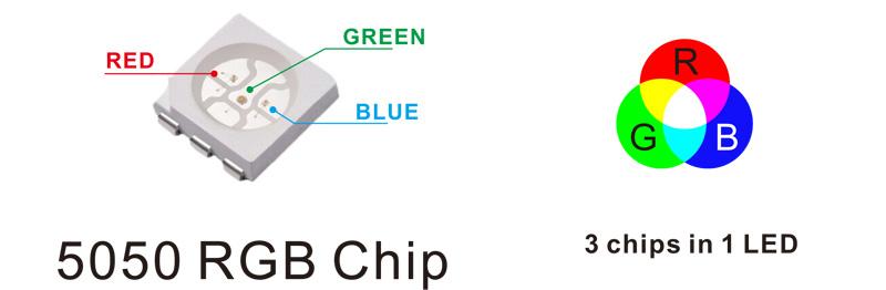 5050 RGB led strip lights chip