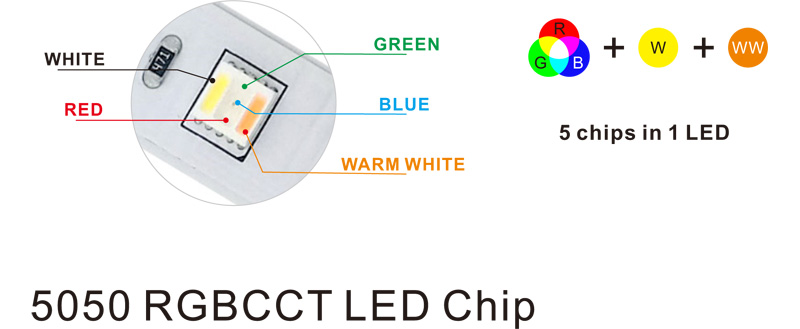 5050 RGBCCT 5 in 1 led strip lights chip