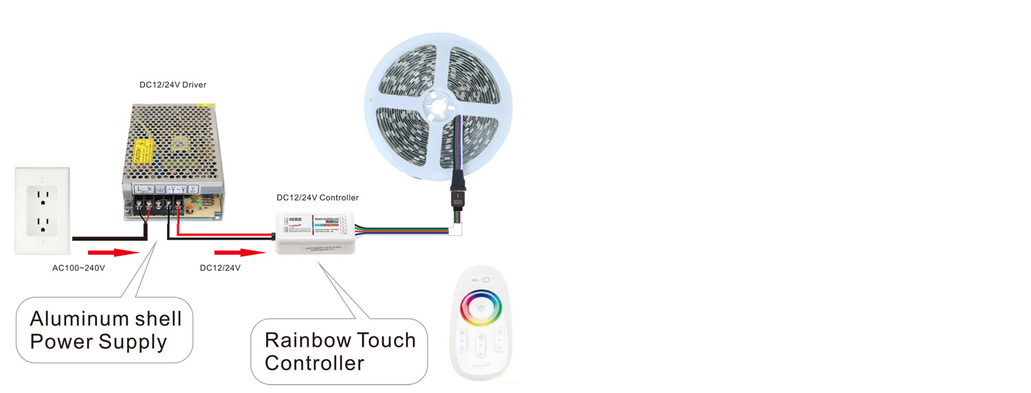 5050 rgbcct led strip lights dimming wiring diagram show