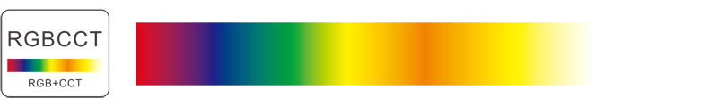 rgb led strip lights ico