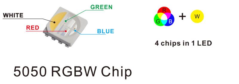 5050 RGBW led strip lights chip