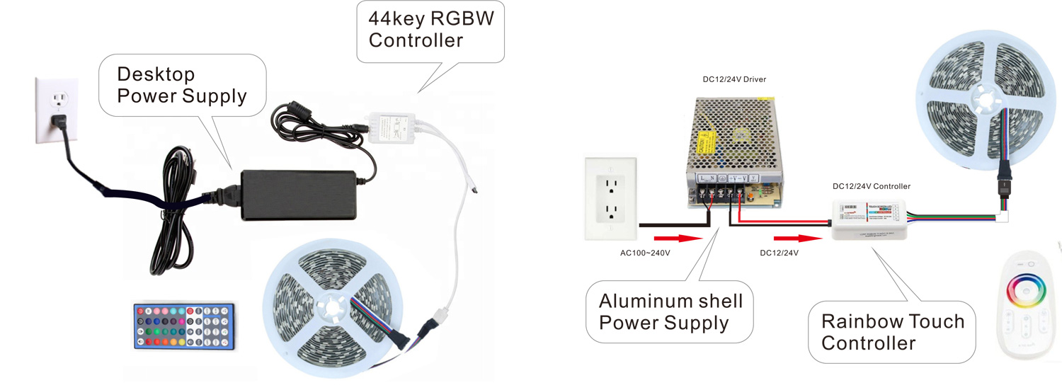 5050 rgbw led strip lights dimming wiring diagram show